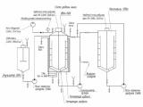Оборудование для силиконовых герметиков. Линия для производства силиконовых герметиков автоматизированная